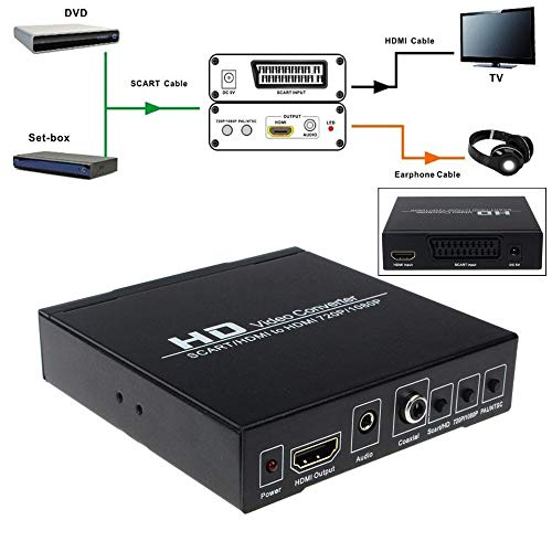Scart to HDMI TLT Retail HDMI to HDMI Converter Box 720P 1080P HD Video Converter Adapter with Coaxial Audio Output for HDTV STB 3.5mm Coaxial Audio Output Devices Compatible PS2, PS3, Wii, XBOX360