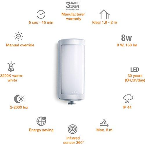 Einzigartig Außenlampe Bewegungsmelder