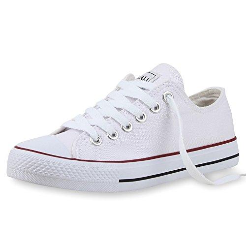 Napoli-mode Sneakers Unisexe Bas Femmes Des Hommes D'espadrilles Sur La Taille Chaussures En Tissu De Sport Base