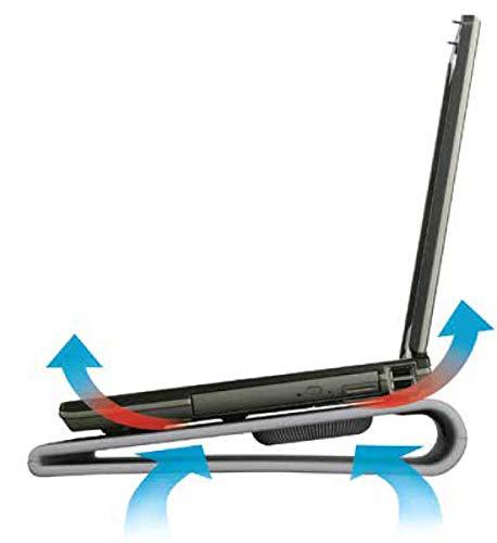 Targus Refroidisseur PC Portable avec 2 ventilateurs pour ordinateurs portables jusqu'à 17″ pouces, Support ventilé ergonomique et confortable – Noir, AWE55GL