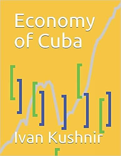 Economy of Cuba
