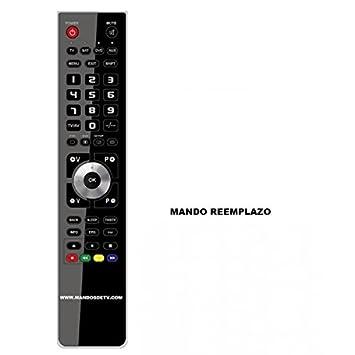 Mando TV BLU:SENS RC042