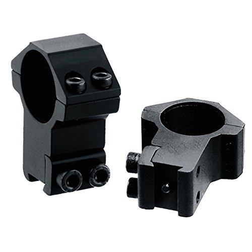 1 Pc Matte Scope Mounts - 3