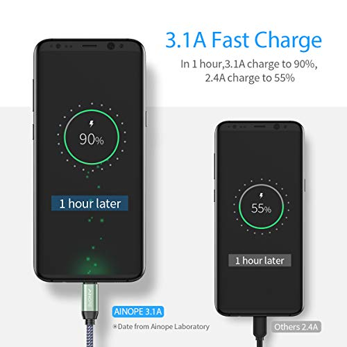 USB C Cable Fast Charging 3A Fast Charge - 2 PK / 6.6FT, AINOPE USB-A to Type-C Charger Cable,Durable Braided Armor C Cord Compatible Samsung Galaxy Note 9 8 S9 S8 S8 Plus S10,LG V30,V20,G6