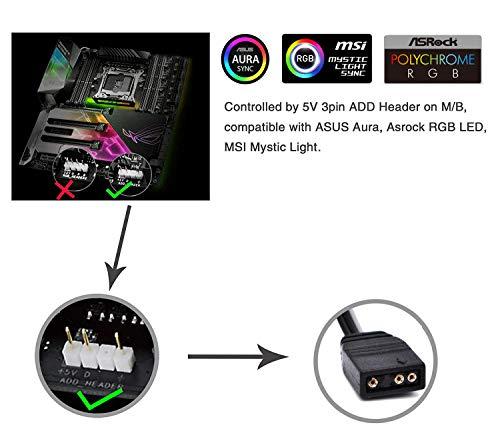 SHOPUS | EZDIY-FAB Addressable RGB LED Strips with Magnet for PC