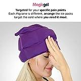 Headache and Migraine Relief Cap - A Headache Ice