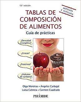 Tablas de composición de alimentos: Guía de prácticas Ciencia ...
