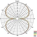 AEA R84 Figure-eight Large Ribbon Geometry Velocity