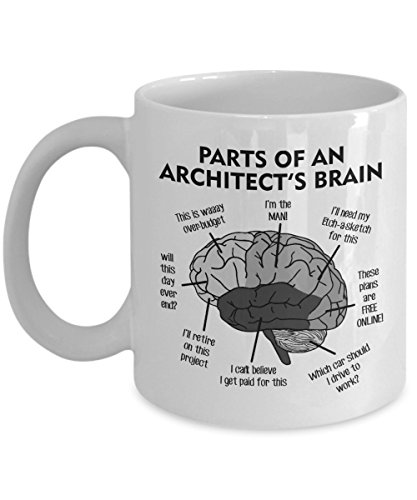 (The Architects Brain Mug 11oz - Parts of an Architect's Mind - Gifts for Architect Coffee)