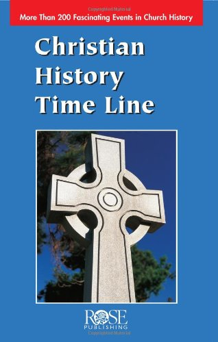 Christian History Time Line (2,000 Years of Christian History at a Glance!)