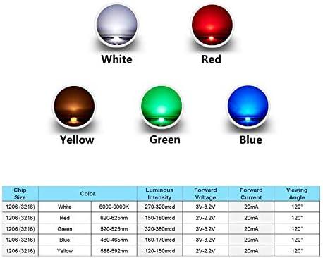 Chanzon led datasheet _image3