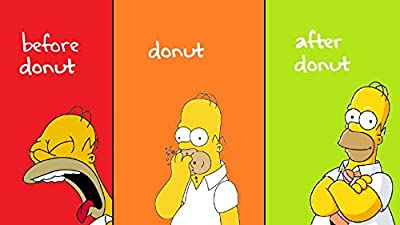 MOTIVATION4U The Simpsons, an American animated sitcom, Homer Simpson, Marge, Bart, Lisa 12 x 18 inch poster
