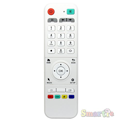 Loolbox Remote Control Replacement Unit - Compatible with Loolbox