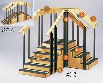 Convertible staircase 36