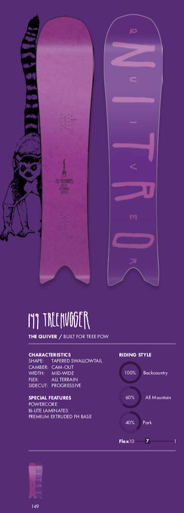 Nitro Quiver TREEHUGGER Snowboard 2019