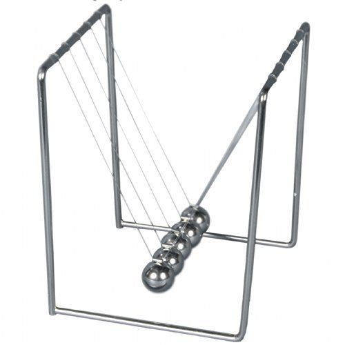 BBTradesales Wiki Newtons Cradle by BB