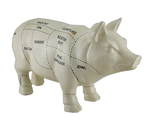 Compare Price Pig Meat Chart On Statementsltd