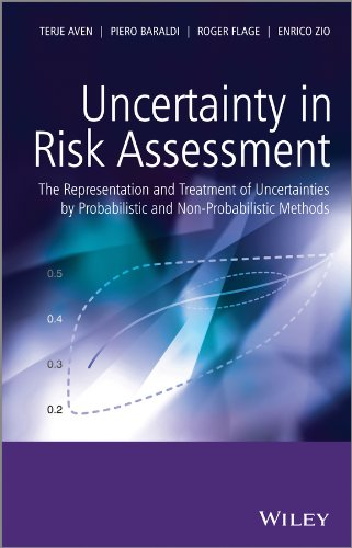 Uncertainty in Risk Assessment: The Representation and Treatment of Uncertainties by Probabilistic and Non-Probabilistic