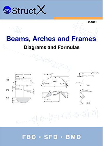 Beams, Arches and Frames: Diagrams and Formulas