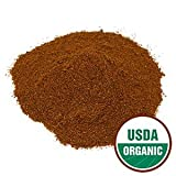 Organic Habanero Chili Powder 200K H.U.