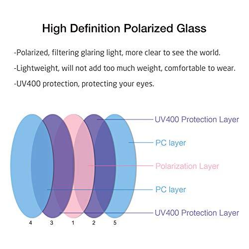 Splaks Clip-on Sunglasses, Unisex Polarized Frameless Rectangle Lens Flip Up Clip on Prescription Sunglasses Eyeglass, 2-Piece Clip on Glasses (1 Brown & 1 Yeallow) by Splaks (Image #4)