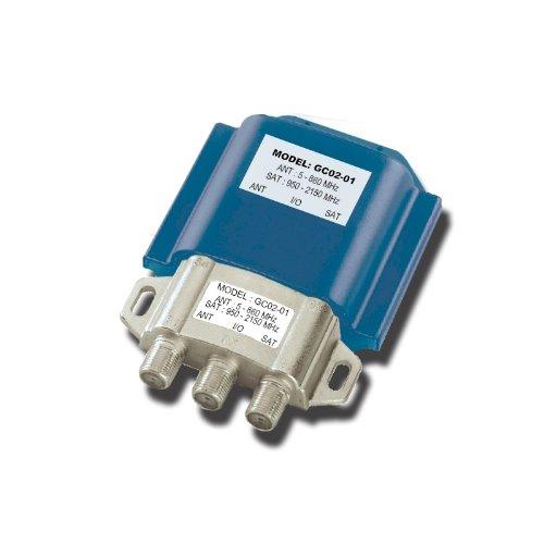 interior//exterior importado Acoplador//desacoplador para TV//SAT color azul HD-Line GC02-01
