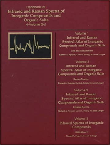 Read Handbook of Infrared and Raman Spectra of Inorganic Compounds and Organic Salts, Four-Volume Set PDF