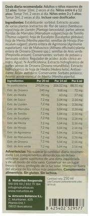 Mucusitas jarabe