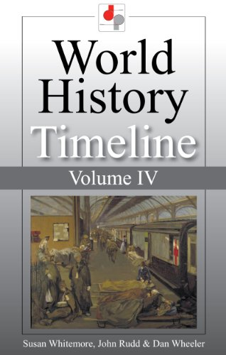World History Timeline - Volume IV - From the rise of Wanli Emperor to the Great Depression
