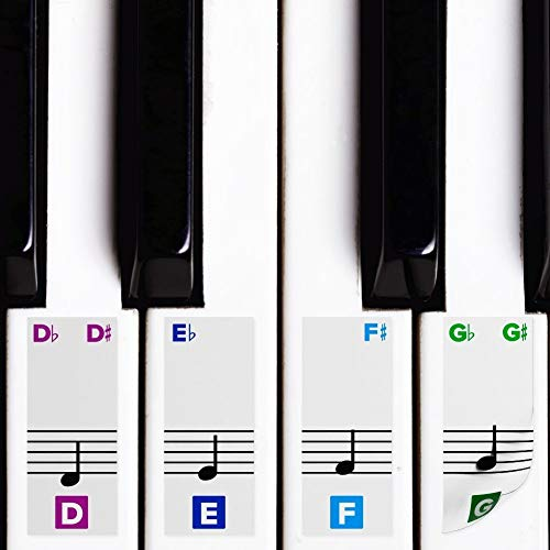 Piano Stickers for 88/61/49/37 Key Keyboards - Transparent and Removable, Perfect for Learning and Practice