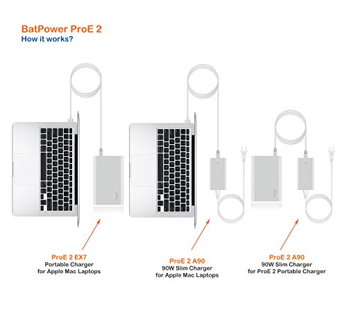 BatPower ProE 2 EX7 Portable Charger External Battery Power Bank for Apple Macbook Pro Macbook Air Mac Retina 2006-2015 Laptop, QC 3.0 USB Ports Fast Charging for tablet and smartphone -98Wh by BatPower (Image #5)