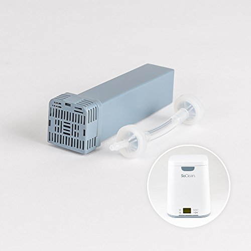 Cartridge Filter Kit for SoClean 2 - Number Machine