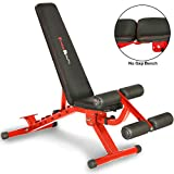 Fitness Fid Benches - Best Reviews Guide