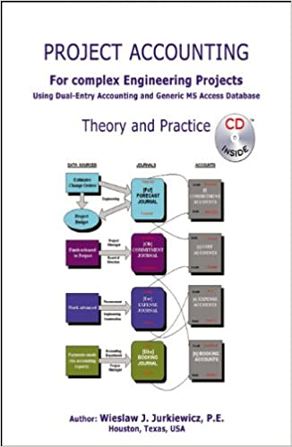 Project Accounting for Complex Engineering Projects: Using Dual