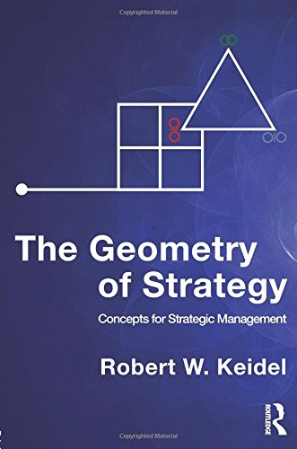 The Geometry of Strategy: Concepts for Strategic Management
