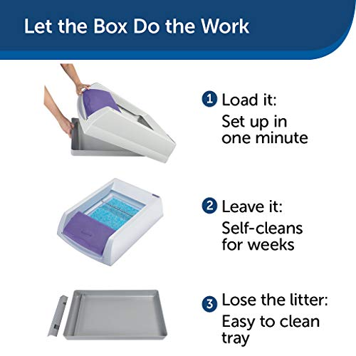 PetSafe ScoopFree Reusable Cat Litter Tray with Premium Blue Non Clumping Crystal Cat Litter - ZAC60-15710