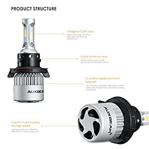 Auxbeam LED Headlight Bulbs F-S2 Series LED Headlights with 2 Pcs of H4 LED Conversion Kits72W 8000lm Hi-Lo Beam