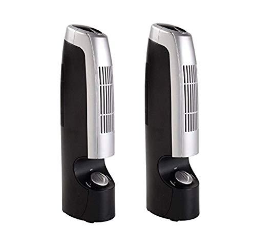2 PCS Mini Ionic Whisper Home Air Purifier & Ionizer Pro Filter 2 Speed
