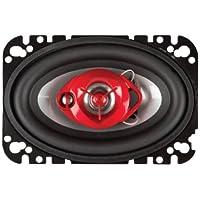 SoundXtreme 220W 4x6 Car Speaker Imped 4 Ohm ST-460