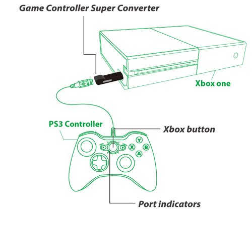 Amazon gam3gear brook xbox 360 to xbox one controller super amazon gam3gear brook xbox 360 to xbox one controller super converter with keychain video games ccuart Image collections