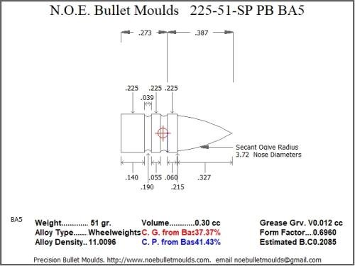 Bullet Mold 3 Cavity Aluminum .225 Caliber Plain Base 51gr Bullet with a Spire Point Profile Type. Designed for The 222