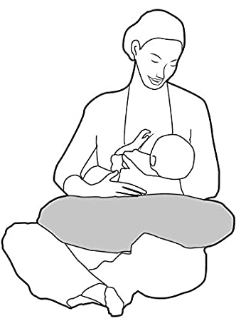 Cuscino gravidanza e allattamento Flexofill - allattamento