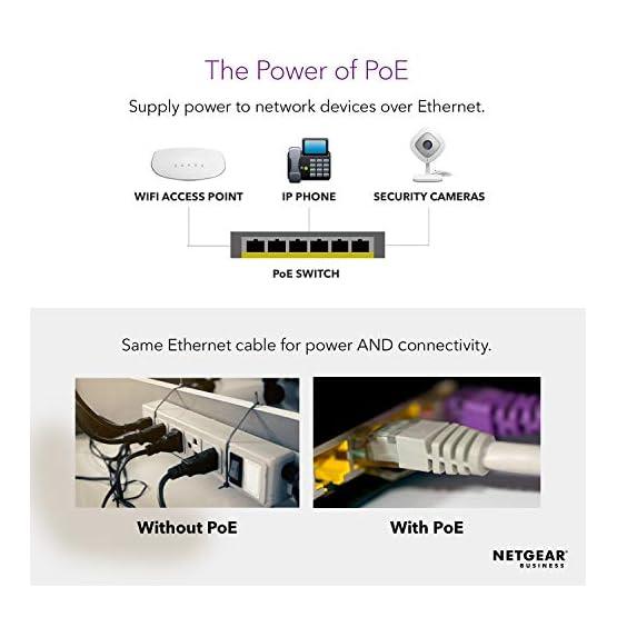NETGEAR 24-Port Gigabit Ethernet Smart Managed Pro PoE Switch (GS724TP) - with 24 x PoE+ @ 190W, 2 x 1G SFP, Desktop… 41CJujSWjhL. SS555