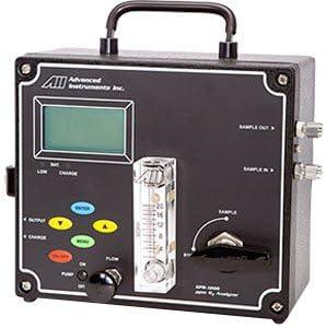 Advanced Instruments GPR-1200 ATEX Portable PPM Oxygen Analyzer IS: Amazon.com: Industrial & Scientific