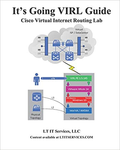It's Going VIRL Guide: Cisco VIRL Lab Training: 9780692105887