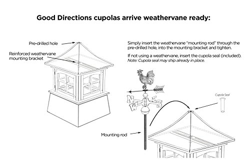 Good Directions Huntington Vinyl Cupola with Copper Roof, 30'' x 43'' by Good Directions (Image #3)