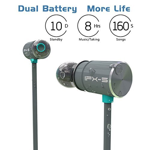 Loair Wireless Headphone - Bluetooth IPX5 Waterproof Magnetic Earphones With Mic For IPhone IPad, Smartphones Tablets, Laptop And More (Blue)