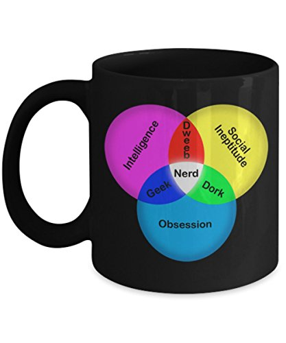 Venn Diagram Math - Math Nerd Mug | Math Joke Mug | Mathematical Mug - Nerd Venn Diagram - Math Themed Gifts | Math Related Gifts (11oz)