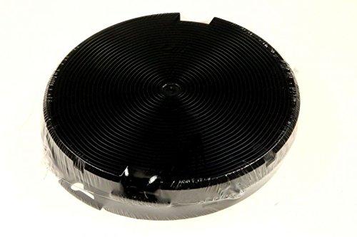 Ikea Dunstabzug Filter : Ikea u filter kohle ikea nyttig fil für dunstabzugshaube ikea