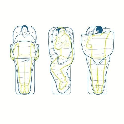 Sierra Designs Backcountry Bed 800-Fill Dridown Regular, 2 Season Sleeping Bag